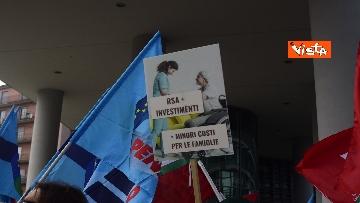 1 - Presidio Cgil, Cisl e Uil palazzo Lombardia a Milano, le foto della manifestazione